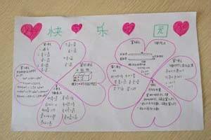 一年级数学手抄报大全图片