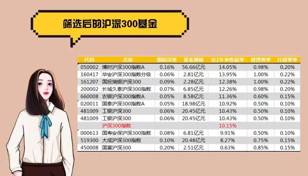 【3003】量子高科股票