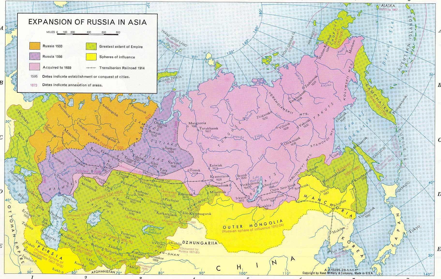 俄罗斯疆域的扩张