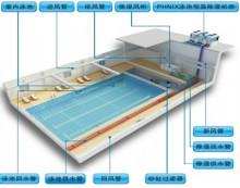 泳池除湿恒温热泵原理图