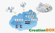 creationBOX构架
