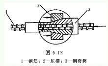鋼筋套筒冷擠壓連接技術