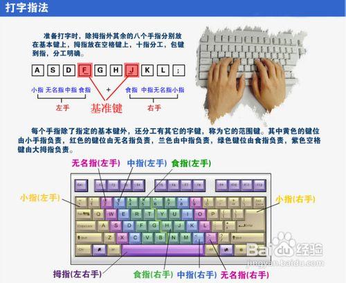 电脑新手如何快速学会打字_百度经验