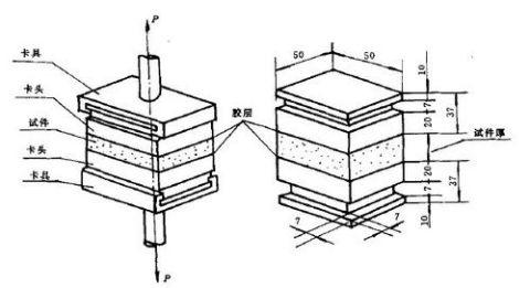 测砖的密度实验原理_测牛奶密度的实验步骤