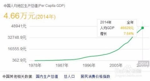 如何查gdp_区事 2019年GDP突破6000亿,建区30年增长78倍 南山交出高质量发展答卷