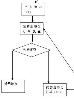 返利网什么原理_返利网图片