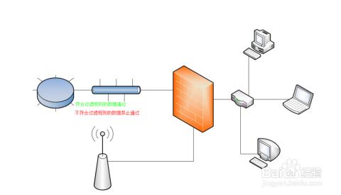 路由器的工作原理是什么意思_sys是什么意思路由器