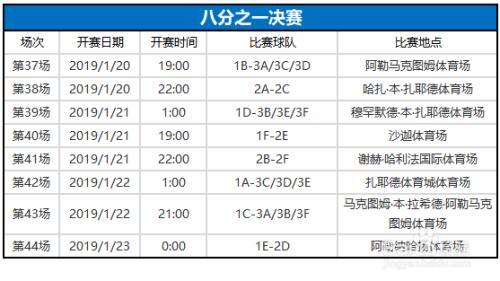 2019亚洲杯赛程安排 2019年亚洲杯赛程时间表