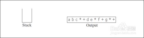 c++堆栈的应用:中缀表达式转化为后缀表达式