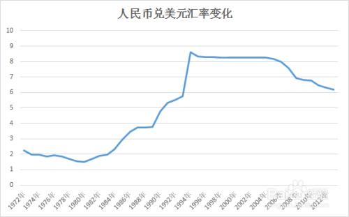 宏观经济总量指标之间的关系_宏观经济