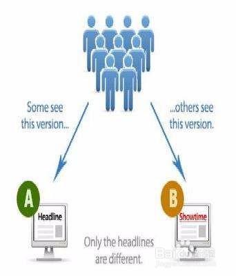 如何做好信息流广告?