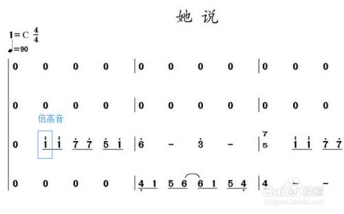 简谱怎么组词_足的组词怎么组词