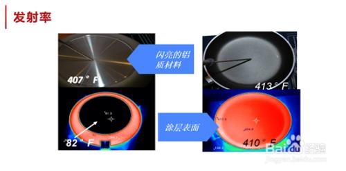 4种实用方法教你怎么用热像仪进行准确测温
