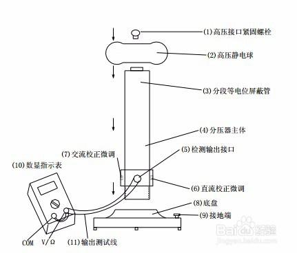 交直流数字分压器的使用方法