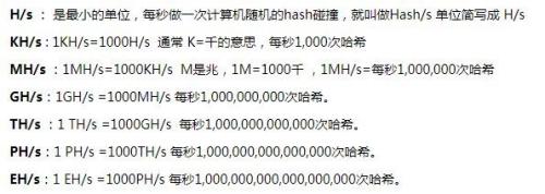 矿机算力Ksol/s、Mgps、EH/S、TH/S、MH/S的换算,个人整理