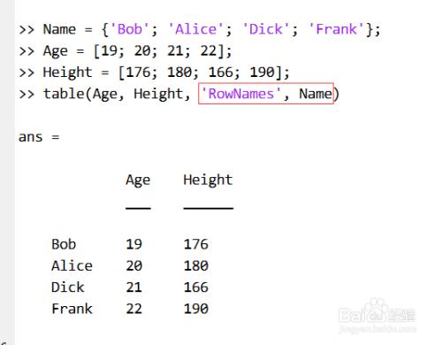 MATLAB如何使用table函数创建和编辑表格?