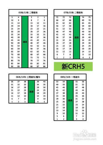 普快座位分布图_分辨自己买到的火车票座位的位置-百度经验