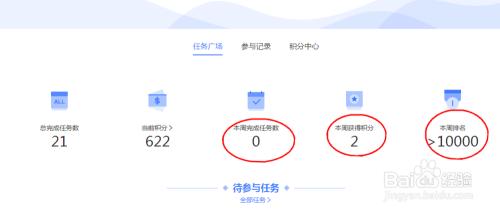 2019网络写手排行_10年前做淘宝,5年前写公众号,2019年最赚钱的副业是..