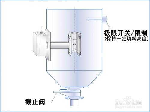 55度杯是什么原理_升船机是什么原理