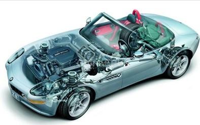 汽车零部件保养周期表