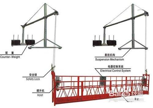使用建筑吊篮的自我保护措施