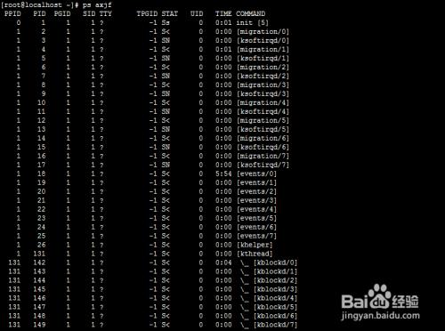 Linux查询正在运行的进程