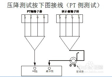 DBPT-F二次压降负荷测试仪