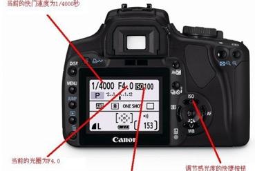 單反相機拍照入門知識和技巧