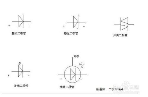 二三极管的识别技巧