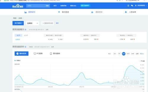 网站快速排名是怎么做的