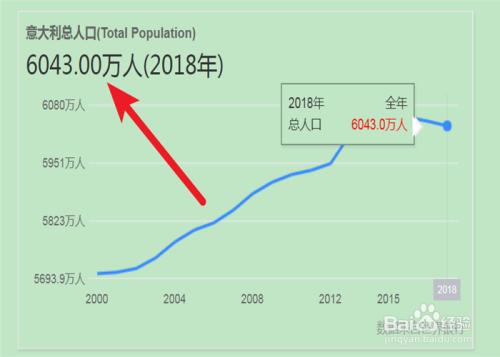 意大利人口数量_法国禁止亲嘴,意大利死亡人数翻倍,德国找不到零号病人