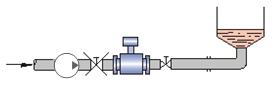 电磁流量计安装要求