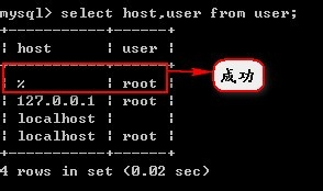 mysql如何开启远程连接