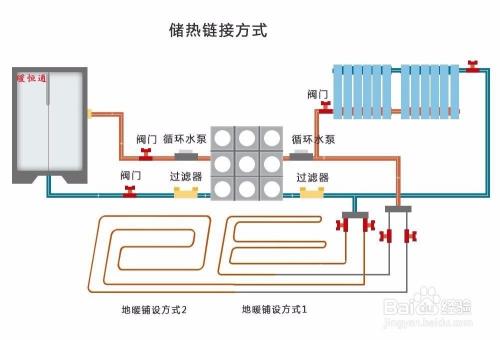蓄热电锅炉运行原理及连接方式解析