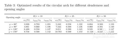 如何使用Latex制作三线表格?