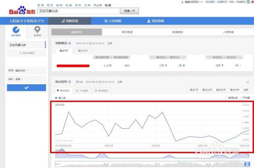 网站优化排名_网站优化排名资源