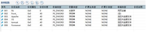 简单用前嗅ForeSpider爬虫软件采集表格/列表