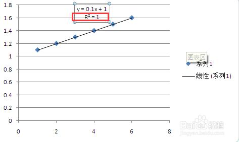 如何使用Excel计算相关系数