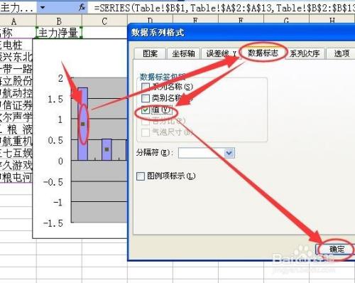 excel柱状图负值柱下数据标签移到坐标轴上方