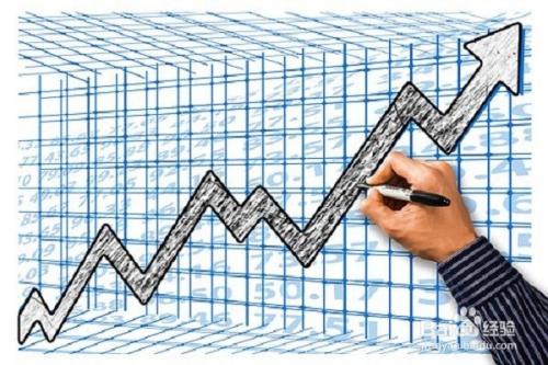 期货配资流程步骤