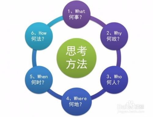 什么是5W1H分析法?