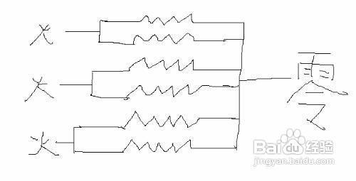 怎样选择电热管
