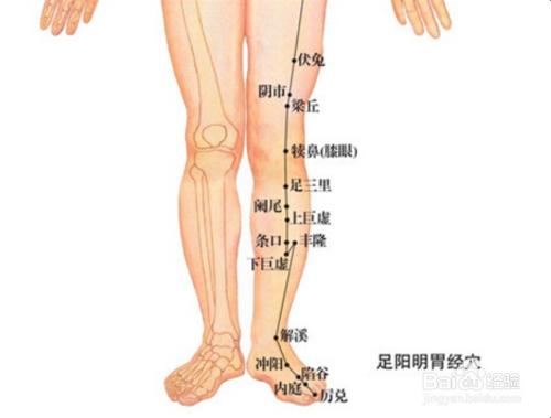 胃疼按哪里的穴位可以缓减疼痛