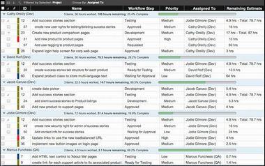 图解常用的8款Scrum敏捷开发工具
