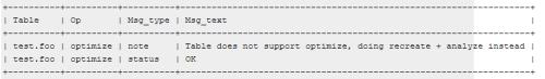 optimize在mysql中的用法
