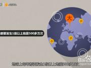 地震对我们的危害有多大?