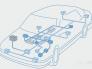 汽车电子开发设计常用软件工具有哪些