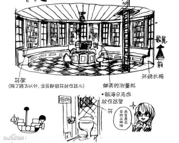 桑尼号的结构_浴室位在图书馆、测量室的上头,爬梯子就可以上去,是个洋式 ...