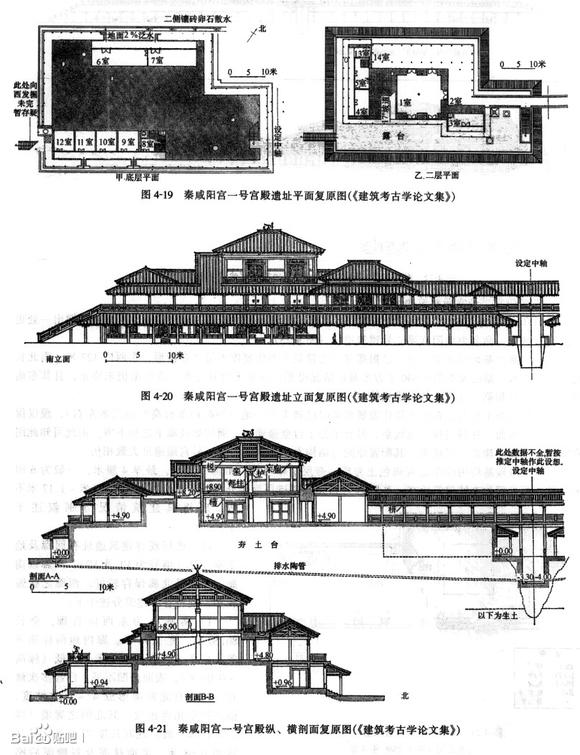 秦咸阳城布局_在始皇帝时期只是后宫了……