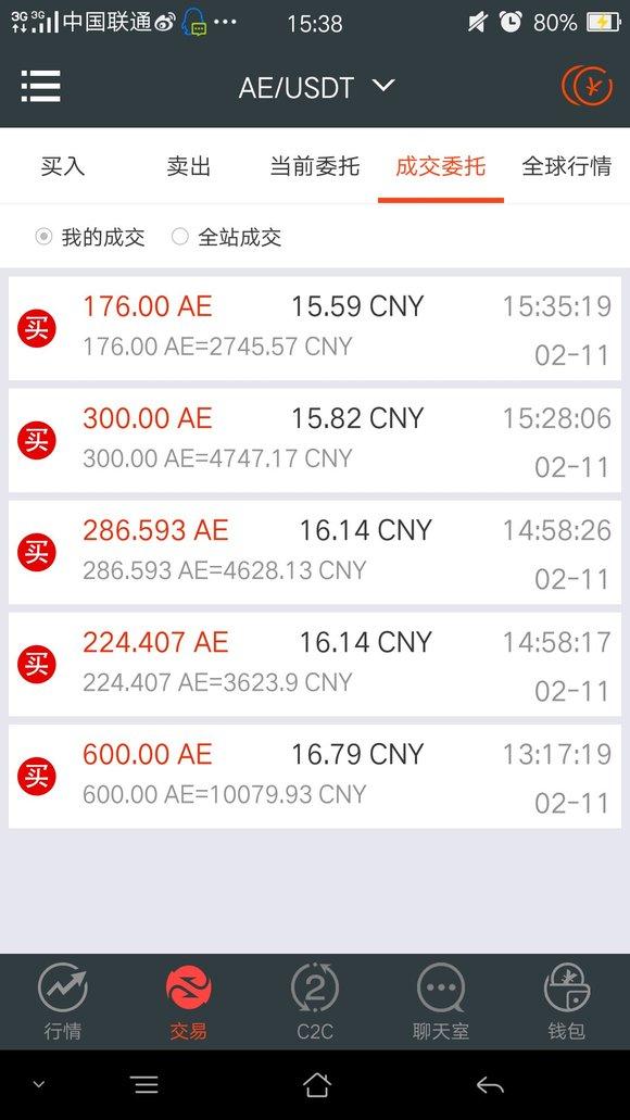 eos币今日行情价格图,柚子币价格今日k线图行情,eos币官方网站挖矿
